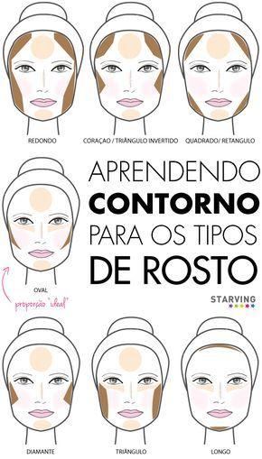 CONTORNO PARA OS DIFERENTES TIPOS DE ROSTO!