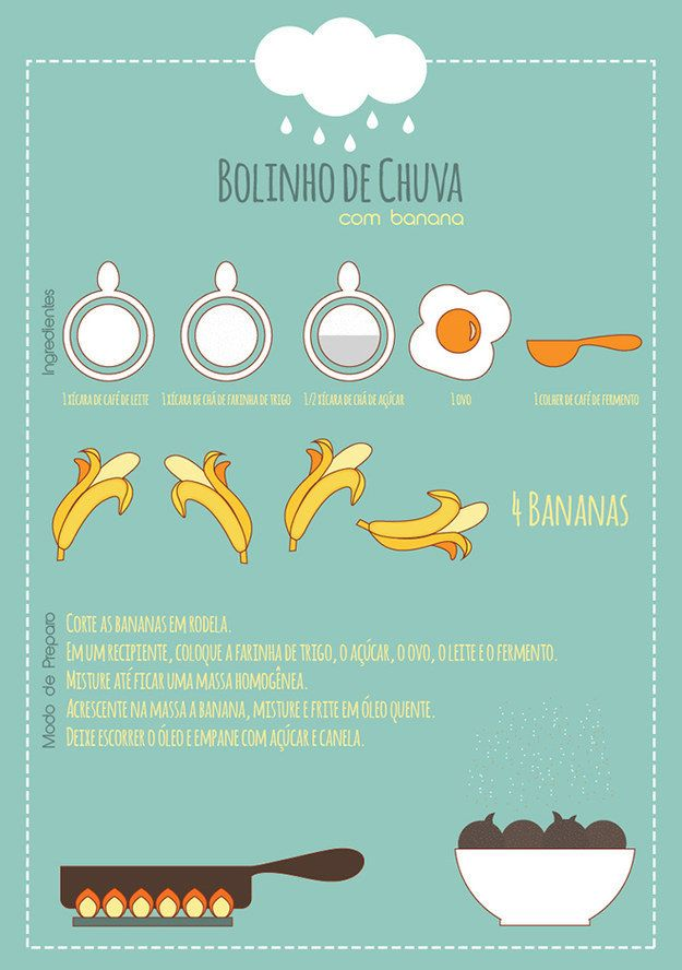 Bolinho de chuva com banana. | 13 receitas ilustradas que te farão ir para a cozinha agora