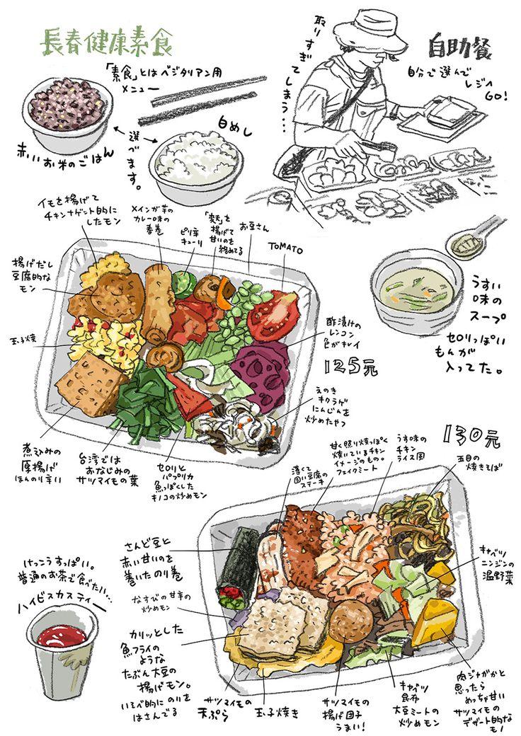 ・「自助餐」というのはセルフサービスのお店で 今的に言うとビュッフェ。(バイキングではない) そして台南在住中にマンガにしたように、 単身旅行者...