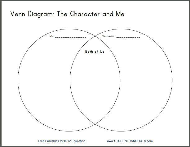 Free Printable Venn Diagram for Comparing & Contrasting