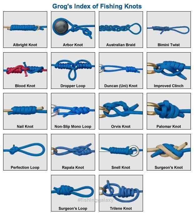 Best 25 fishing hook knots ideas on pinterest fishing for Best fishing knots