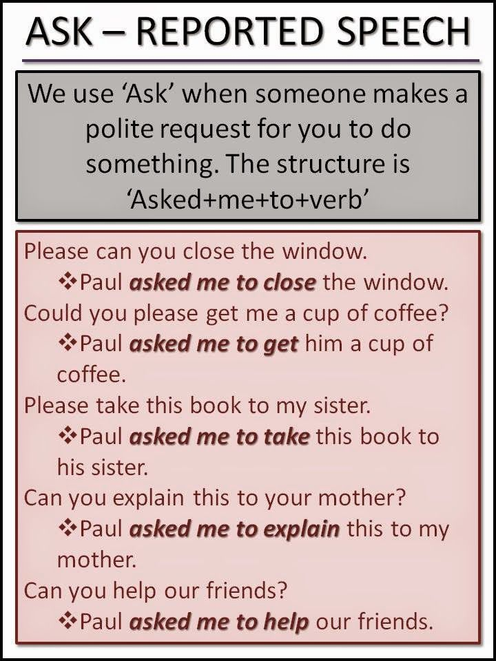 ASK & TELL - Reported Speech 1-2