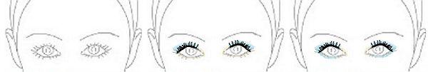 Eye makeup that enlarges small eyes...