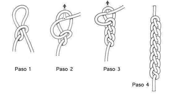 Hoy os presento los nudos marineros como recurso para crear complementos: cinturones, pulseras, collares, diademas,… Aquí os dejo algunos ejemplos que me encantan!    …