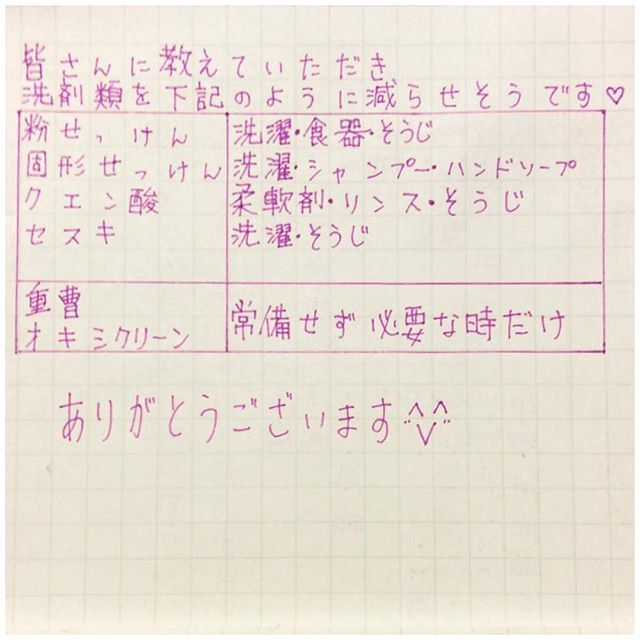 Instagram media by yukia999 - 10/1/15 皆さんに教えていただき 洗剤類を減らす事が出来そうです♪ ありがとうございます(*^_^*) #シンプルライフ #ミニマリスト #洗剤 #持たない暮らし #セスキ炭酸ソーダ #クエン酸 #石鹸 #粉石鹸 #重曹 #オキシクリーン
