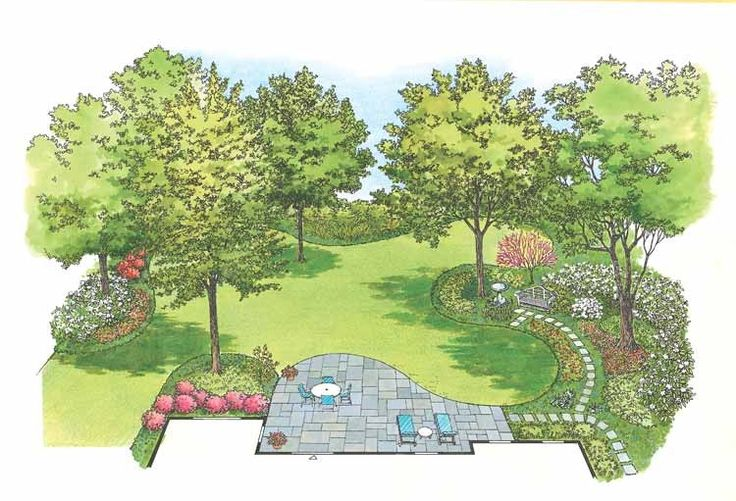 Eplans Landscape Plan - Incorporating Trees into Your Garden Design from Eplans - House Plan Code HWEPL11444