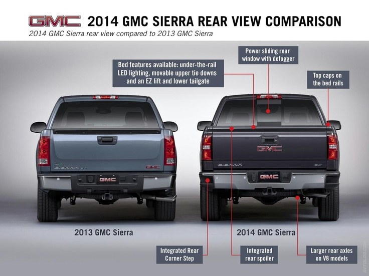 2014 GMC Sierra http://www.gmlexington.com/gmc-sierra-1500-cars-lexington