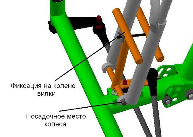 Инструкция по установке Велокенгуру