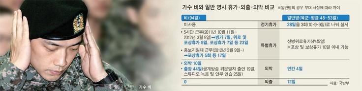해병대 현빈, 포상휴가 쓰고도 비보다…´충격´ - 중앙일보 뉴스