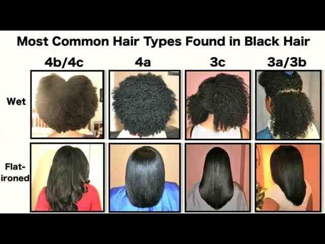 A detailed blog about easily caring for black or rather African textured hair, be it relaxed or natural.