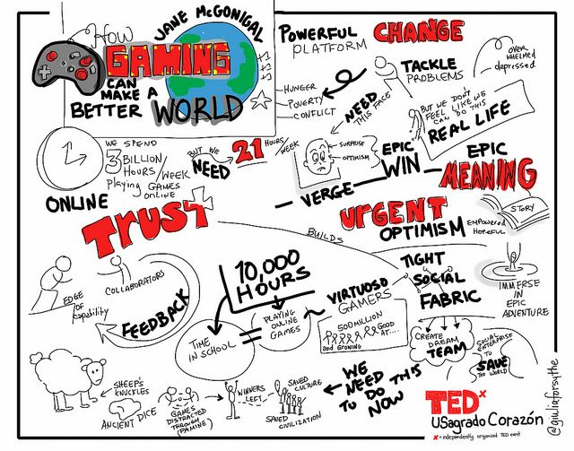 Gaming for a Better World by @Jane McGonigal #TEDxUSagrado