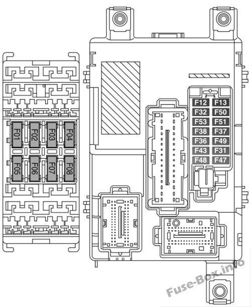 Instrument panel fuse box diagram: Fiat Doblo (2015, 2016