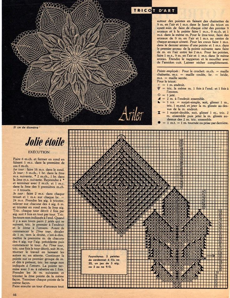 "Napperon Jolie Étoile - Knitted doily ""Jolie Étoile"" - Instructions in French but includes charts"