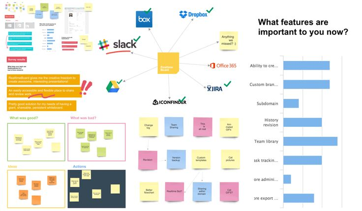 RealtimeBoard - online whiteboard for team collaboration and brainstorming. Apply for free edu lic.