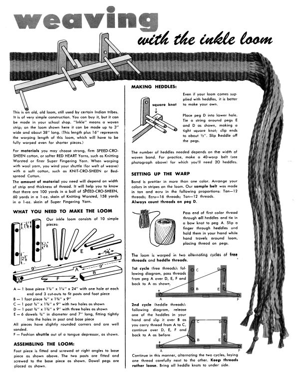 Weaving with the Inkle Loom - Weaving Digital Archive Item - Handweaving.net Hand Weaving and Draft Archive