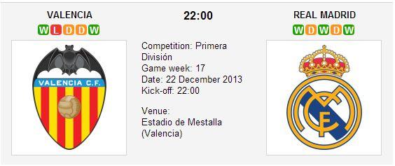 Valencia vs. Real Madrid - La Liga Betting Preview