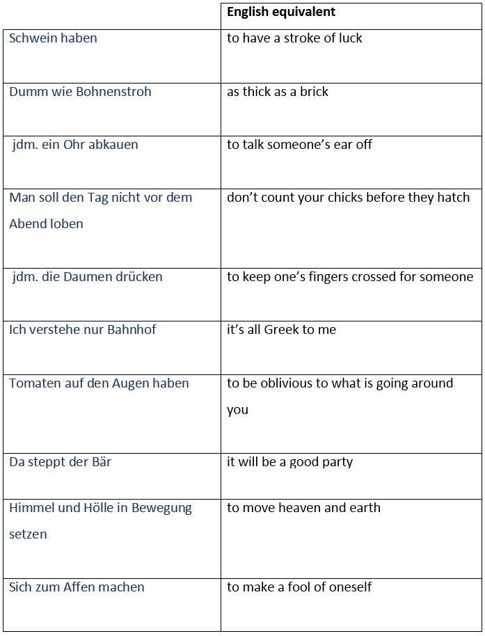 109 best Die Antworten images on Pinterest | Deutsch lernen ...