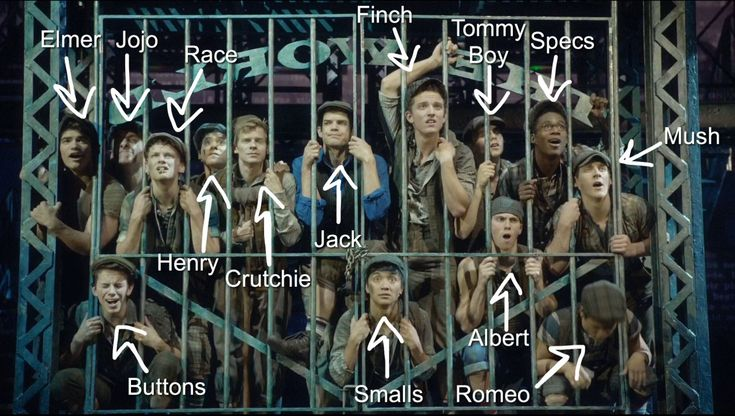 A small guide to recognizing the newsies<< It's the background Newsies?;?!?!??-asdgfhjlllk