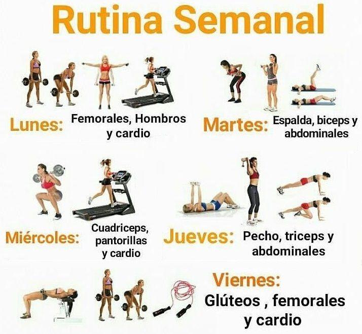 rutina de ejercicios semanal mujeres