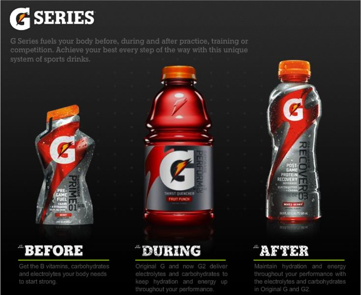 "an overview of gatorade and how it works Also making an appearance in the ad is a modernized version of ""pixel man,"" an iconic gatorade advertising element used in ads as far back as 1984 pixel man provides a time-lapse, visual depiction of how gatorade works to rehydrate an athlete's body."