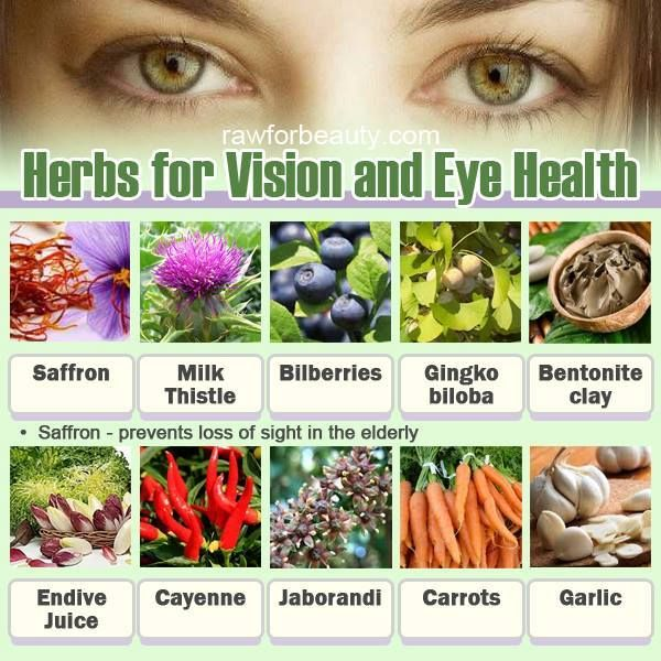 Herbs for vision and eye health