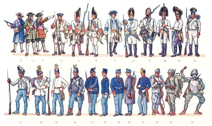 Eduard Linke: Regiments-Geschichte des Infanterie-Regiments Nr. 42 1674-1918. Leitmeritz - Böhm. Leipa, 1933