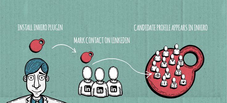 linkedin-chrome-plugin-pic