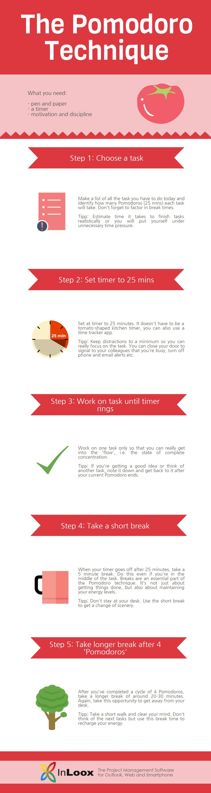 32 best Pomodoro Technique images on Pinterest | Productivity, Time ...