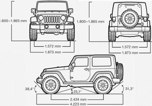 Jeep Wrangler III Terenowy Facelifting • Dane techniczne • AutoCentrum.pl