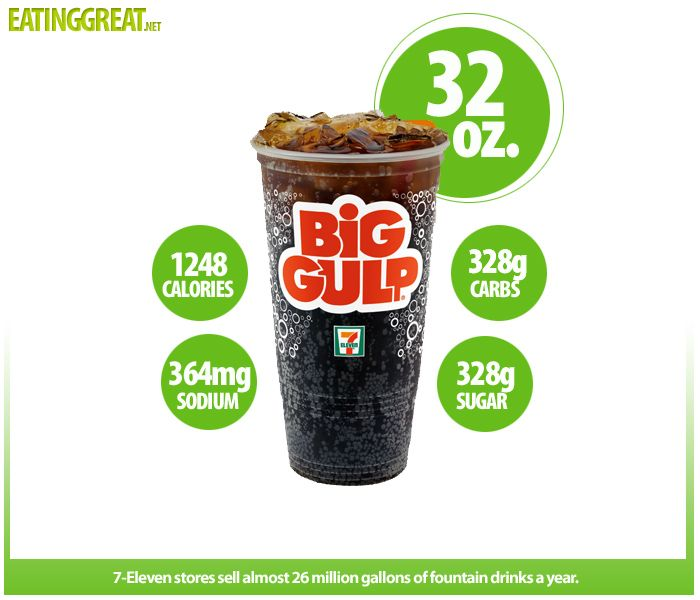 How Many Calories Are In A 7-11 Big Gulp? | Healthy eating