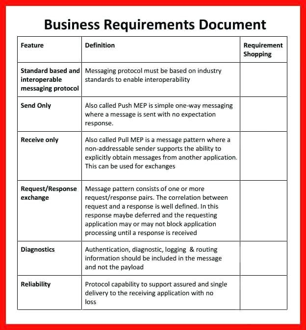 simple business requirement document template
