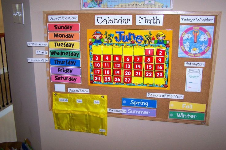 Best 25 daycare setup ideas on pinterest childcare for Bulletin board organization