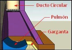 Como hacer una chimenea