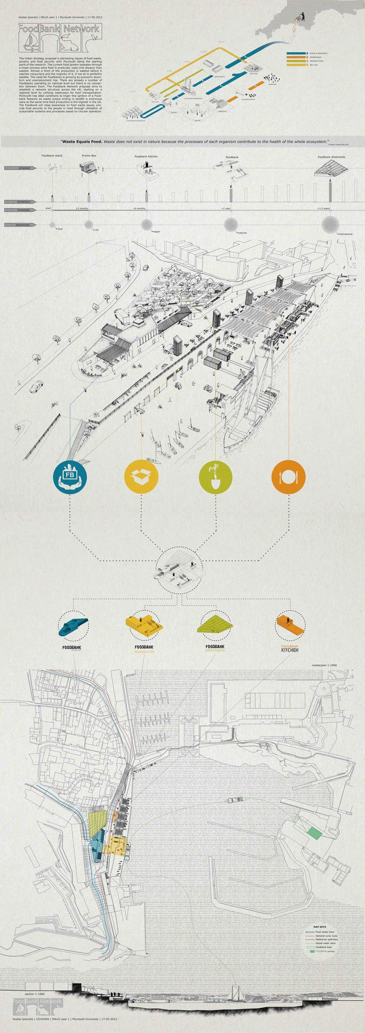 Kostas Ipeirotis - Plymouth University - UK -MArch Year 1 project - Foodbank Network [architectural drawing, plain colours, screen print, presentation board]