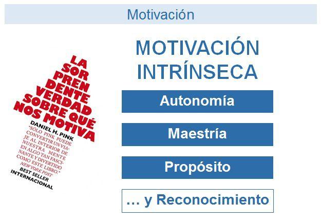 motivacion-intrinseca                                                                                                                                                                                 Más
