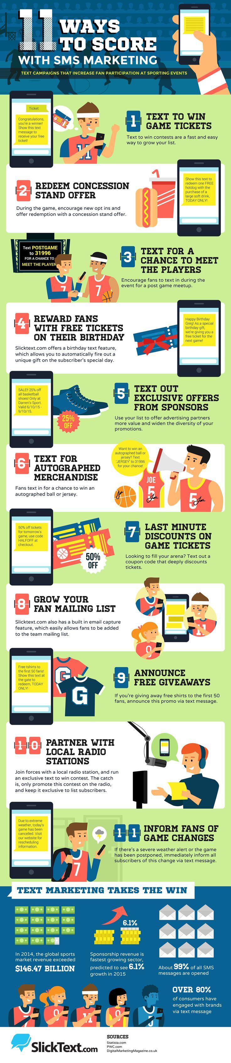 11 Ways to Score with SMS Marketing #infographic #SMSMarketing #Marketing