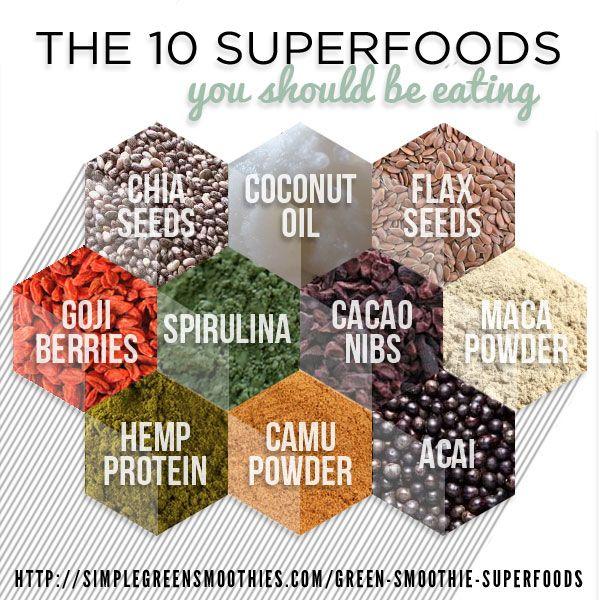 {need a boost?} 10 Superfoods You Should Be Eating via @SIMPLE Comunicación Comunicación Green Smoothies
