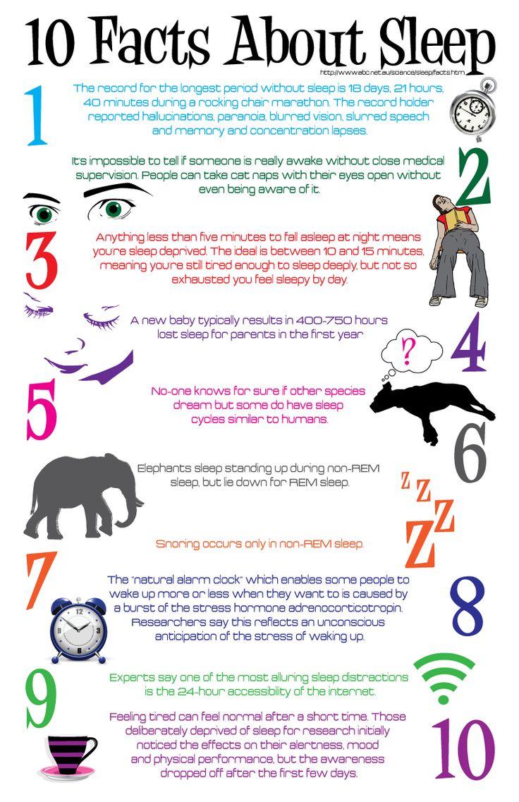 Interesting Sleep Facts!