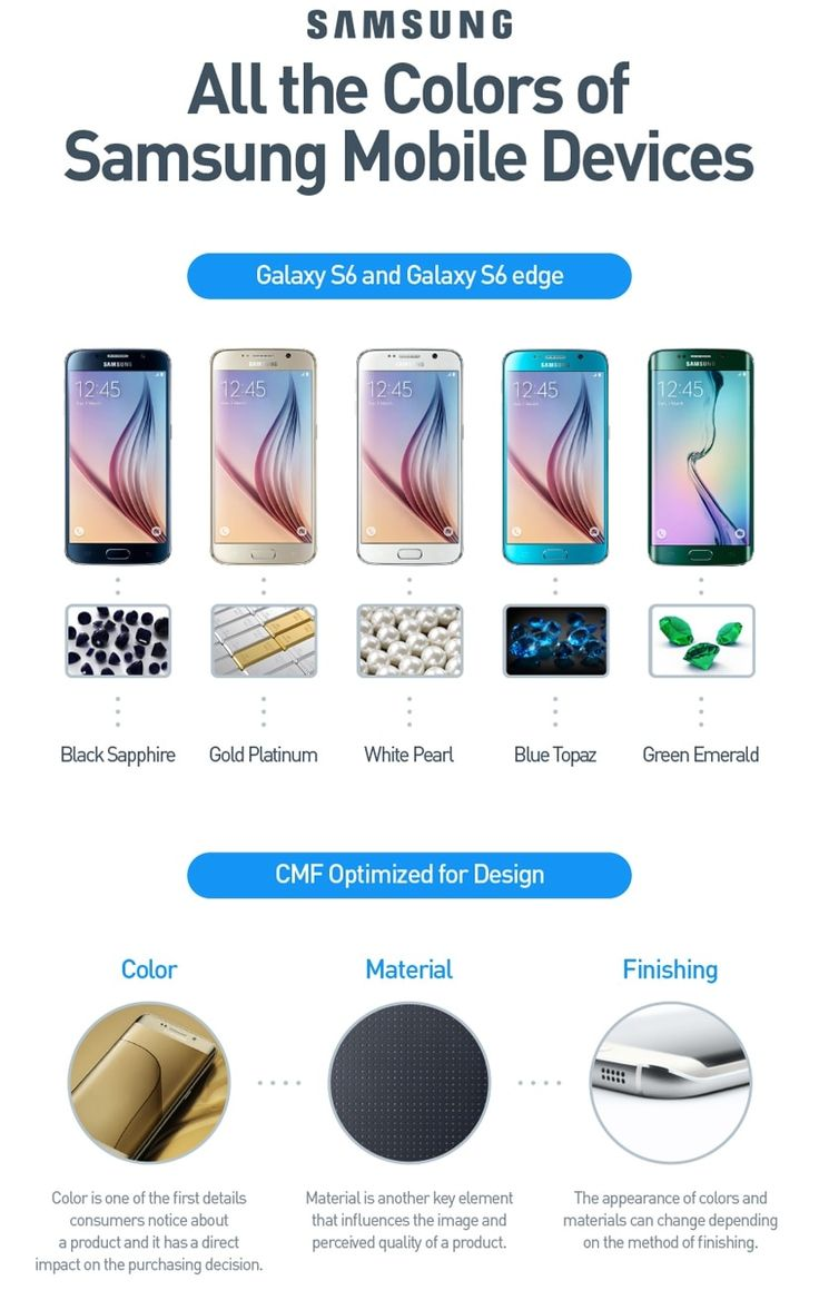 Infographic of the Samsung Galaxy S6 and S6 Edge colours ... Black Sapphire, Gold Platinum, White Pearl, Blue Topaz and Green Emerald. Compare the cheapest prices today at PhonesLTD.co.uk #blacksapphire #goldplatinum #whitepearl #bluetopaz #greenemerald #samsunggalaxys6 #samsung #galaxy #s6 #s6edge