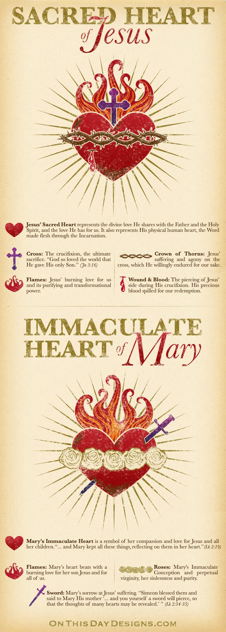 Sacred & Immaculate Hearts