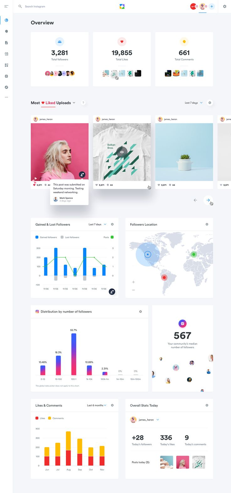 Dribbble - analytics_overview.png by Filip Justić