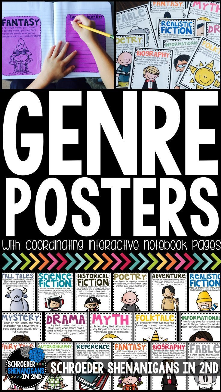 Reading Genre posters for ALL grade levels - includes a coordinating set of interactive notebook resources and reference tools for the students to be able to use independently to refer to each genre poster, to each genre's descriptors, as well as to list