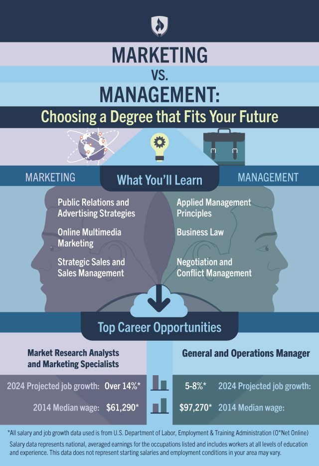 Marketing Management Is The Art And Science Of Choosing Target