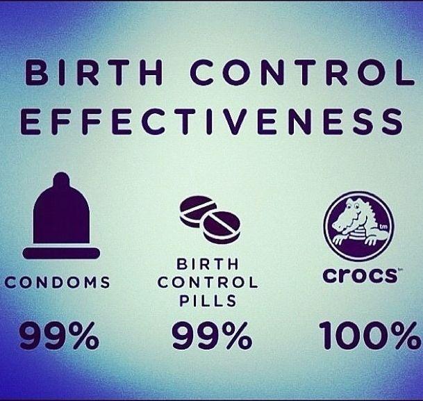 Birth control effectiveness.