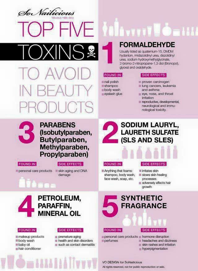 Toxic Ingredients Common In Beauty Products In 2020 True Botanicals Beauty Care Skin Care Tips
