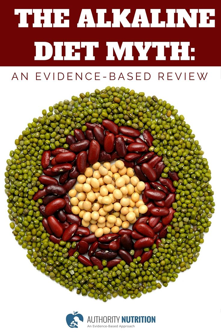 The Alkaline Diet: An Evidence-Based Review | Alkaline foods, The o'jays and Foods to avoid