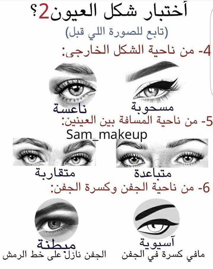 Pin By مريومه Maryomh On شكل العين وماذا يناسبها Makeup Eye Makeup Beauty Makeup Tutorial