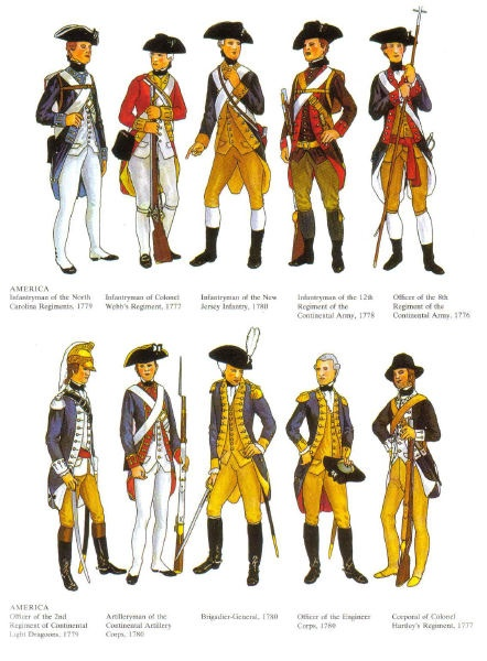 Regimental Uniforms for Continental Soldiers