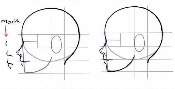 3 Tutorial Bergambar Cara Menggambar Wajah Bagian Samping Atau Tampak Samping Menggambar Wajah Cara Menggambar Tutorial Menggambar