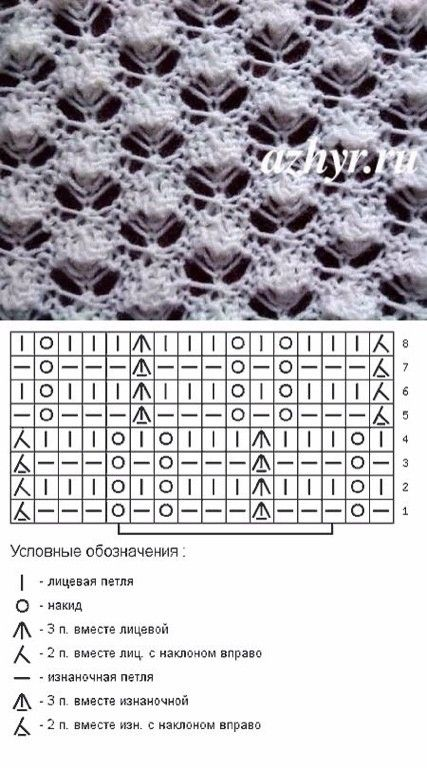 free lace knitting stitch pattern